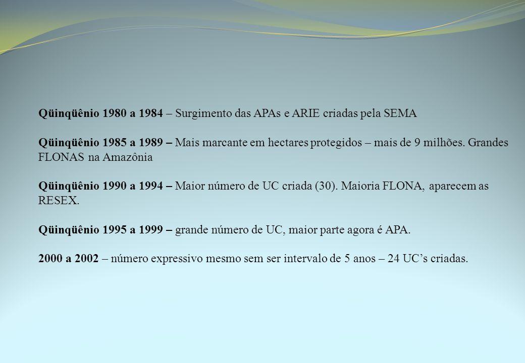 Qüinqüênio 1980 a 1984 – Surgimento das APAs e ARIE criadas pela SEMA
