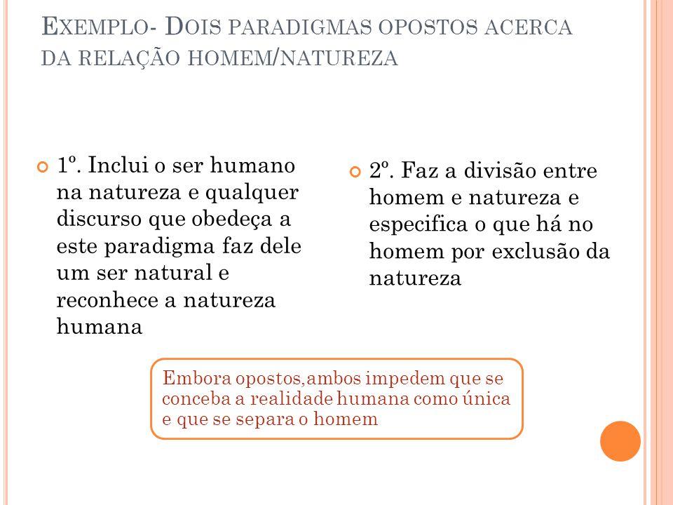 Exemplo- Dois paradigmas opostos acerca da relação homem/natureza