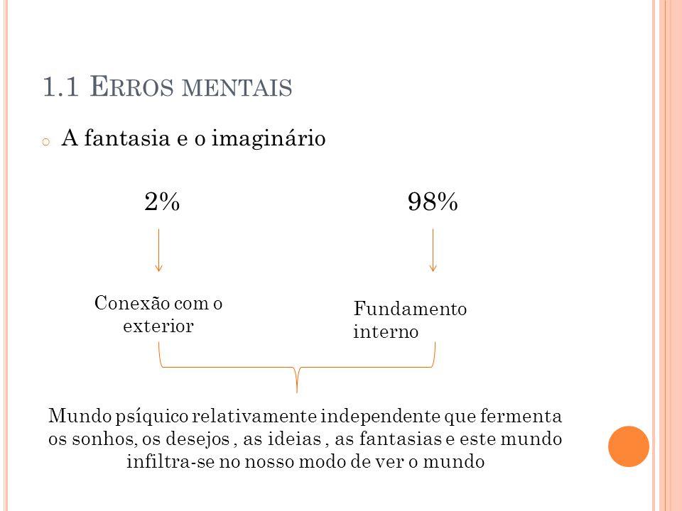 1.1 Erros mentais 2% 98% A fantasia e o imaginário