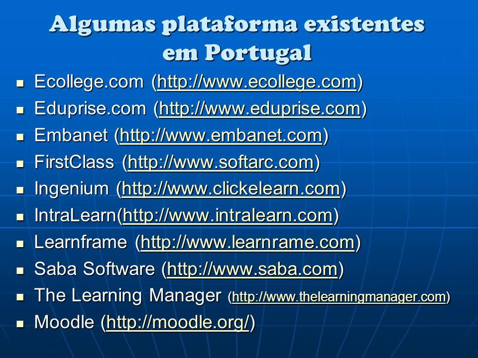 Algumas plataforma existentes em Portugal