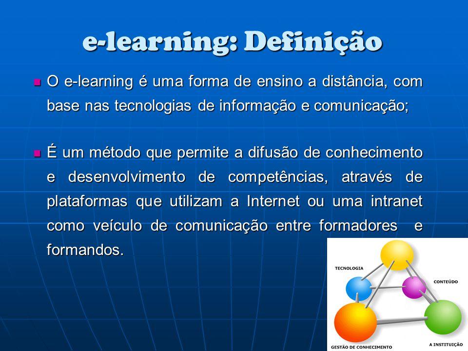 e-learning: Definição