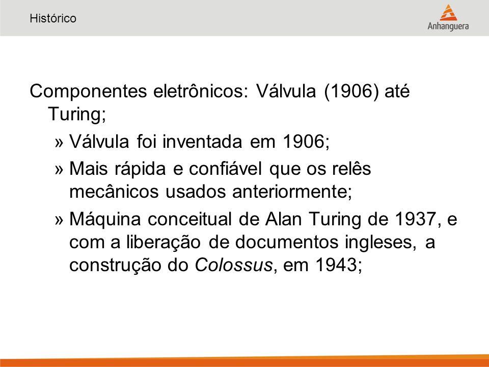 Componentes eletrônicos: Válvula (1906) até Turing;