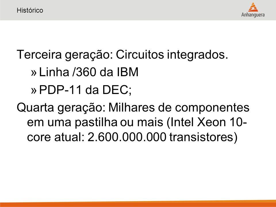 Terceira geração: Circuitos integrados. Linha /360 da IBM