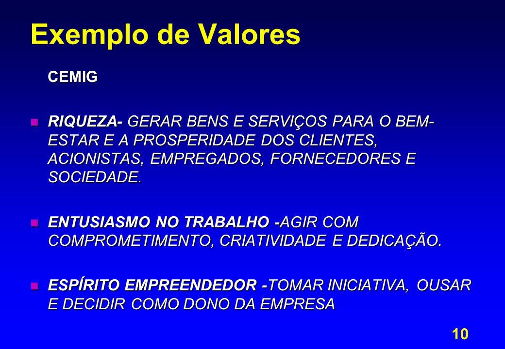 Exemplo de Valores CEMIG