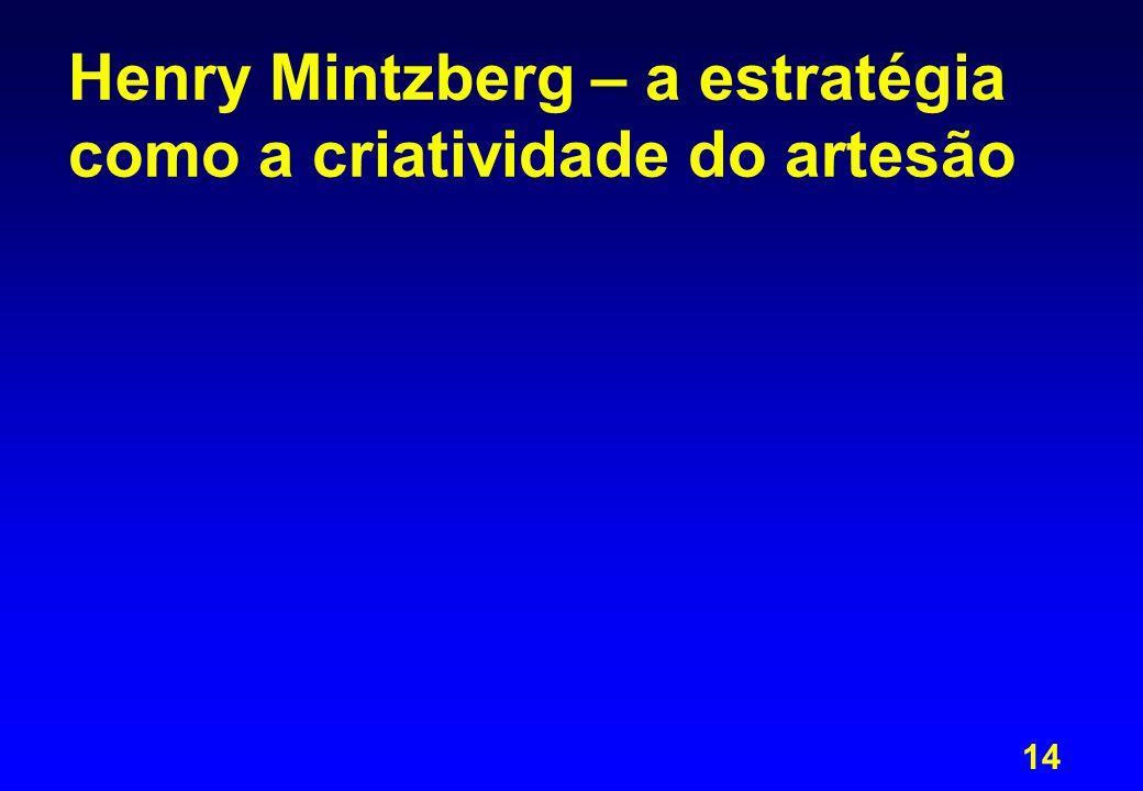 Henry Mintzberg – a estratégia como a criatividade do artesão