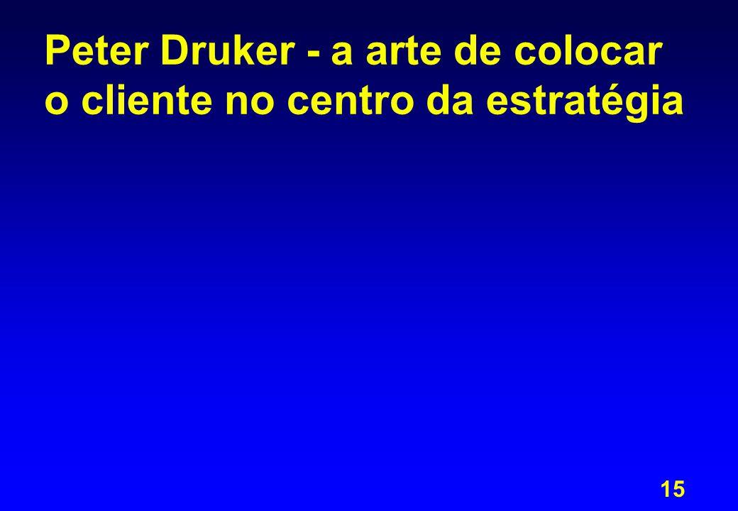 Peter Druker - a arte de colocar o cliente no centro da estratégia