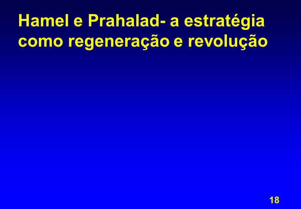 Hamel e Prahalad- a estratégia como regeneração e revolução