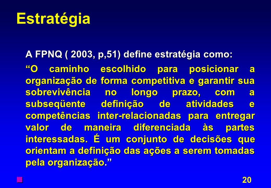 Estratégia A FPNQ ( 2003, p,51) define estratégia como: