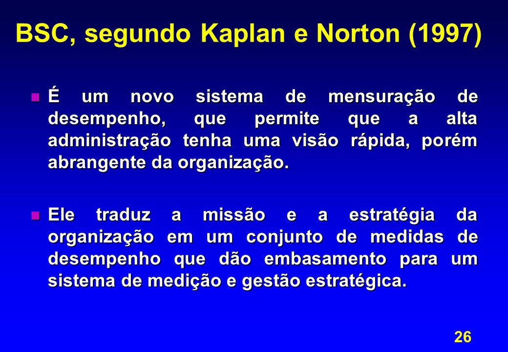 BSC, segundo Kaplan e Norton (1997)