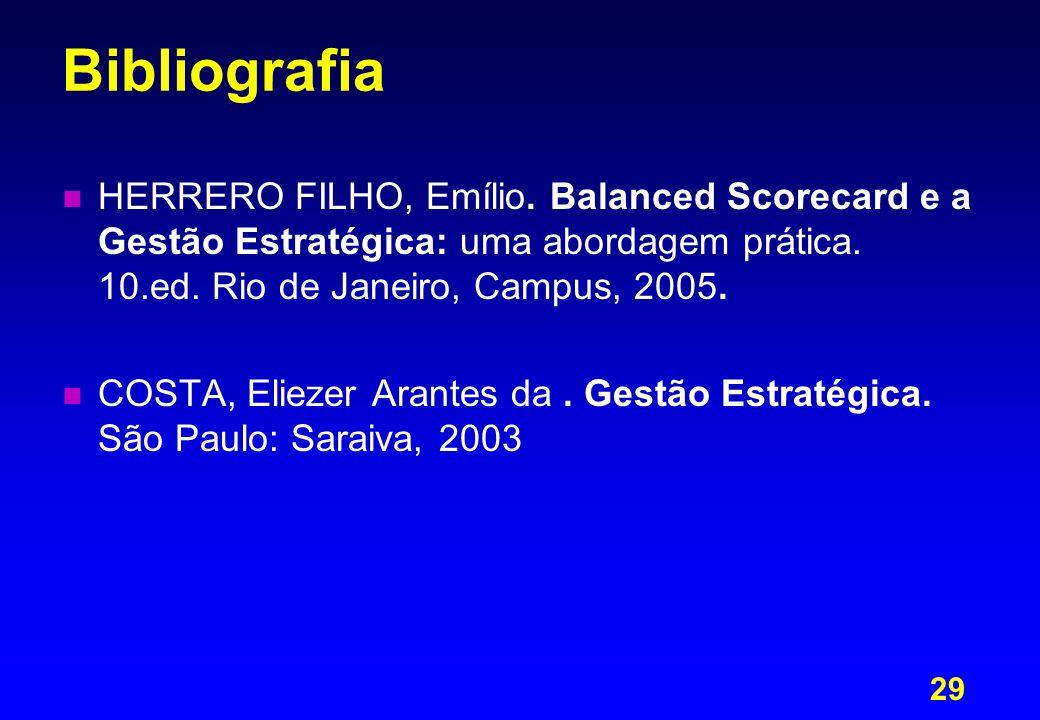 Bibliografia HERRERO FILHO, Emílio. Balanced Scorecard e a Gestão Estratégica: uma abordagem prática. 10.ed. Rio de Janeiro, Campus, 2005.