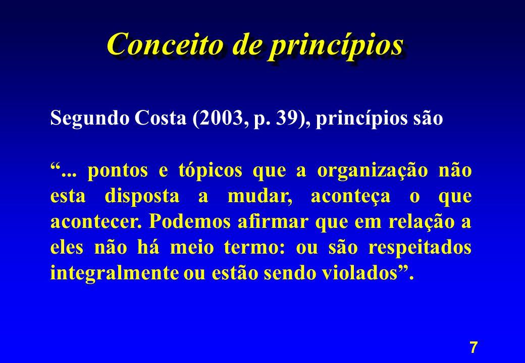 Conceito de princípios