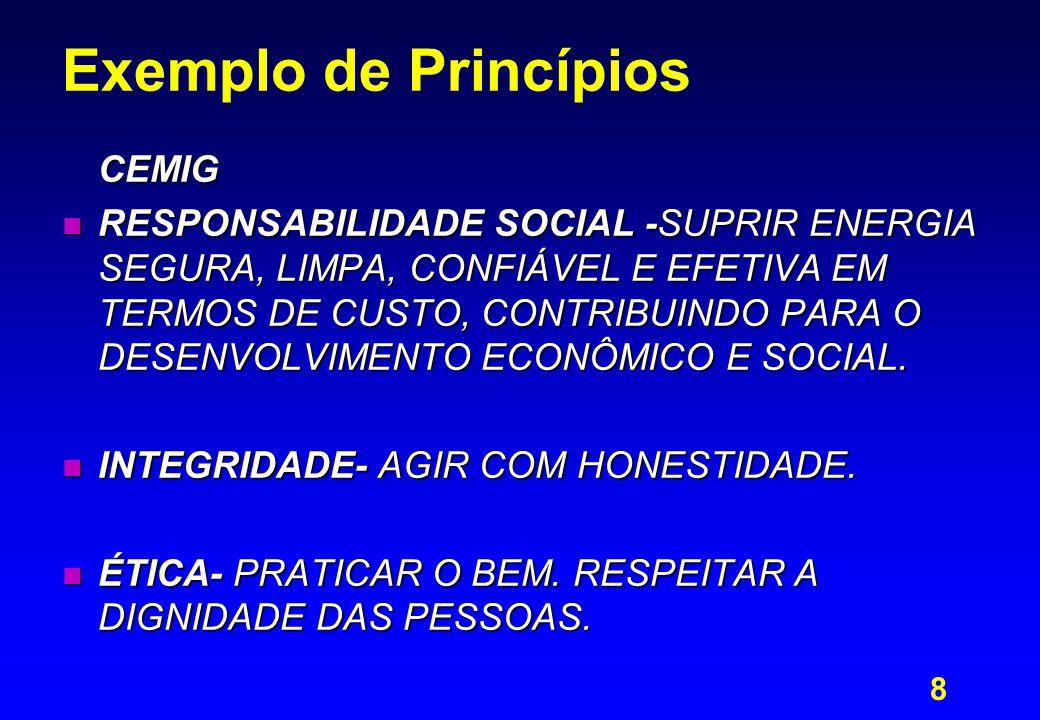 Exemplo de Princípios CEMIG