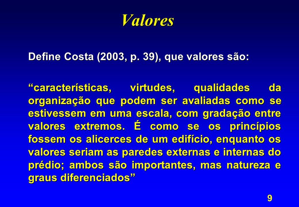 Valores Define Costa (2003, p. 39), que valores são: