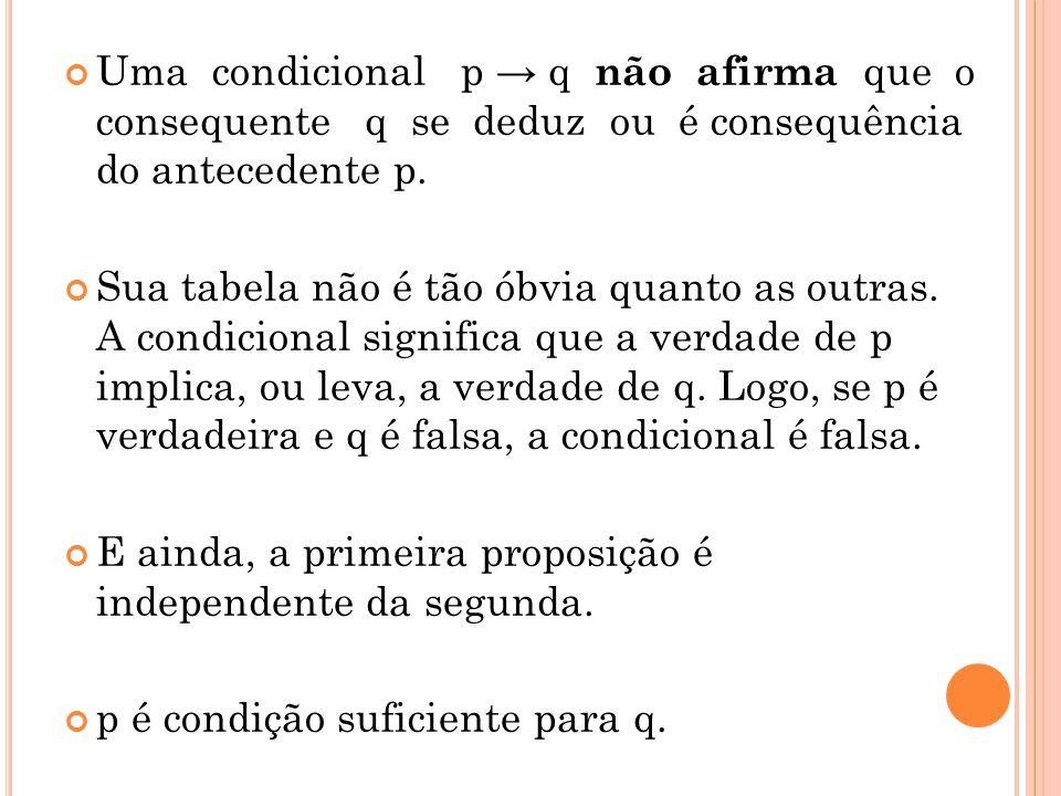 Uma condicional p → q não afirma que o consequente q se deduz ou é consequência do antecedente p.