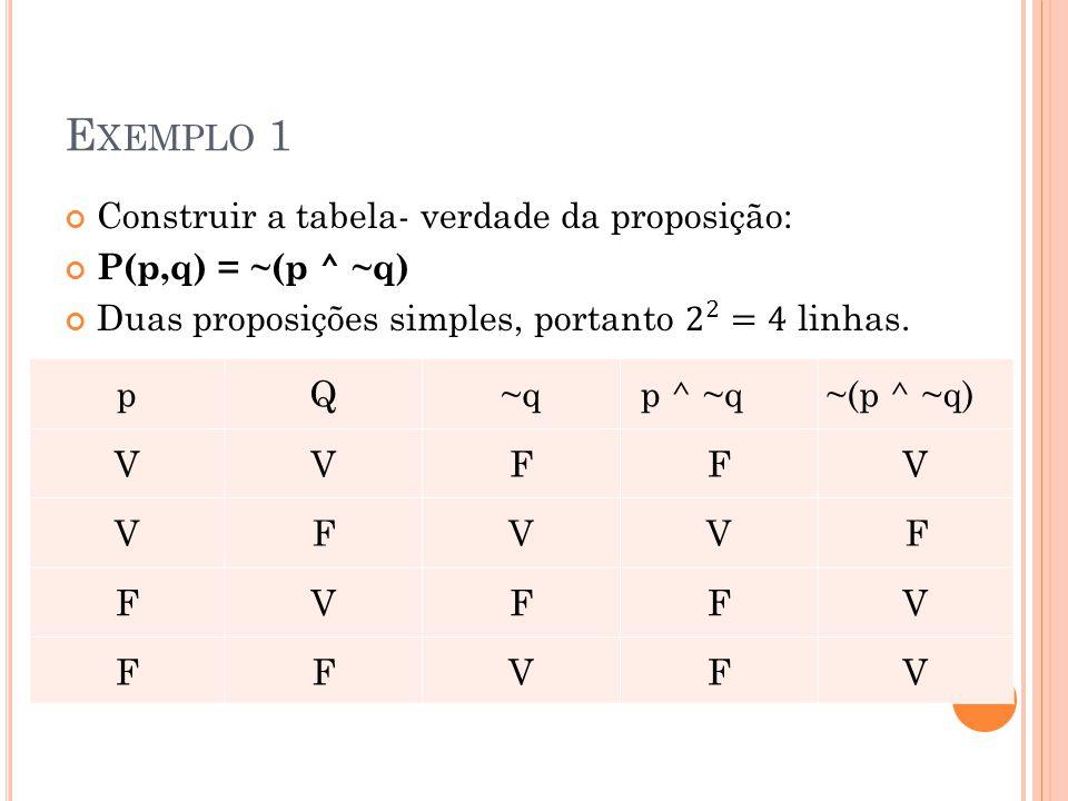 Exemplo 1 Construir a tabela- verdade da proposição: