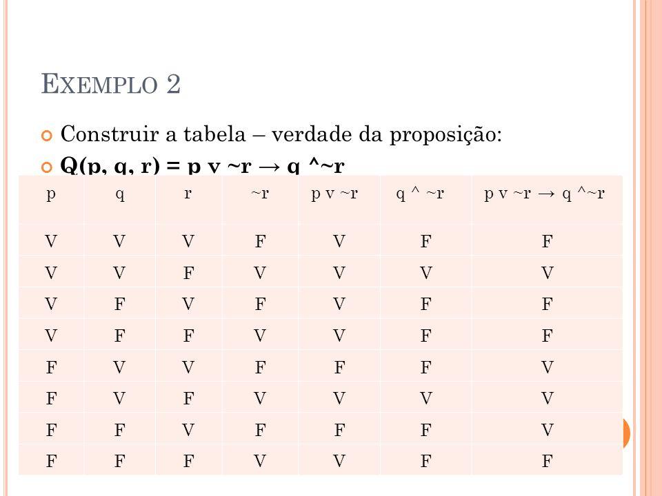 Exemplo 2 Construir a tabela – verdade da proposição:
