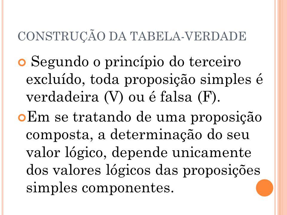 CONSTRUÇÃO DA TABELA-VERDADE