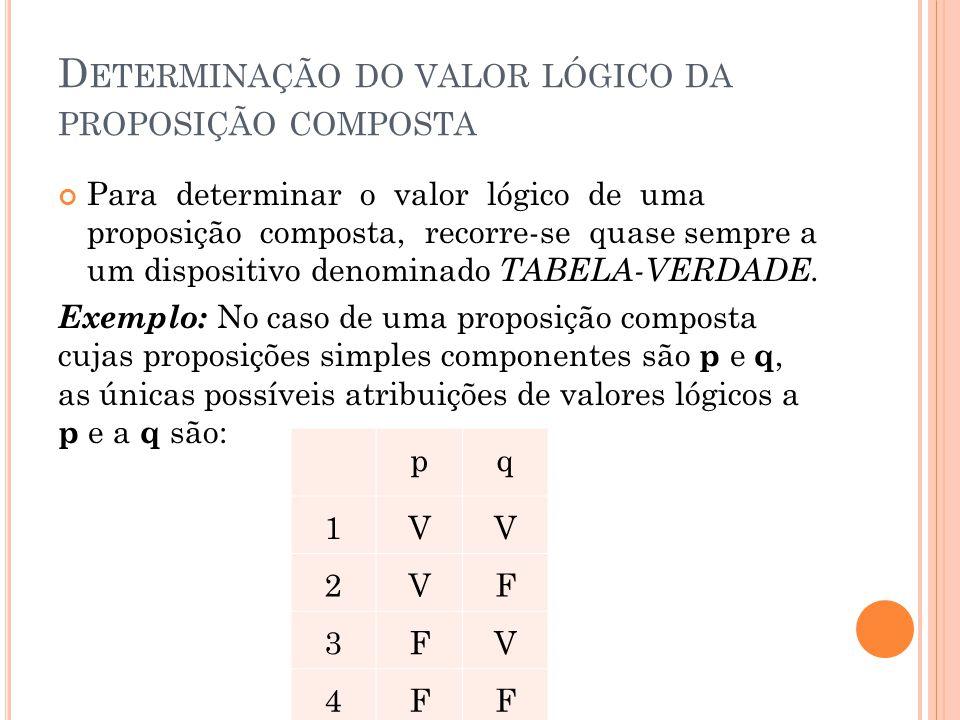 Determinação do valor lógico da proposição composta