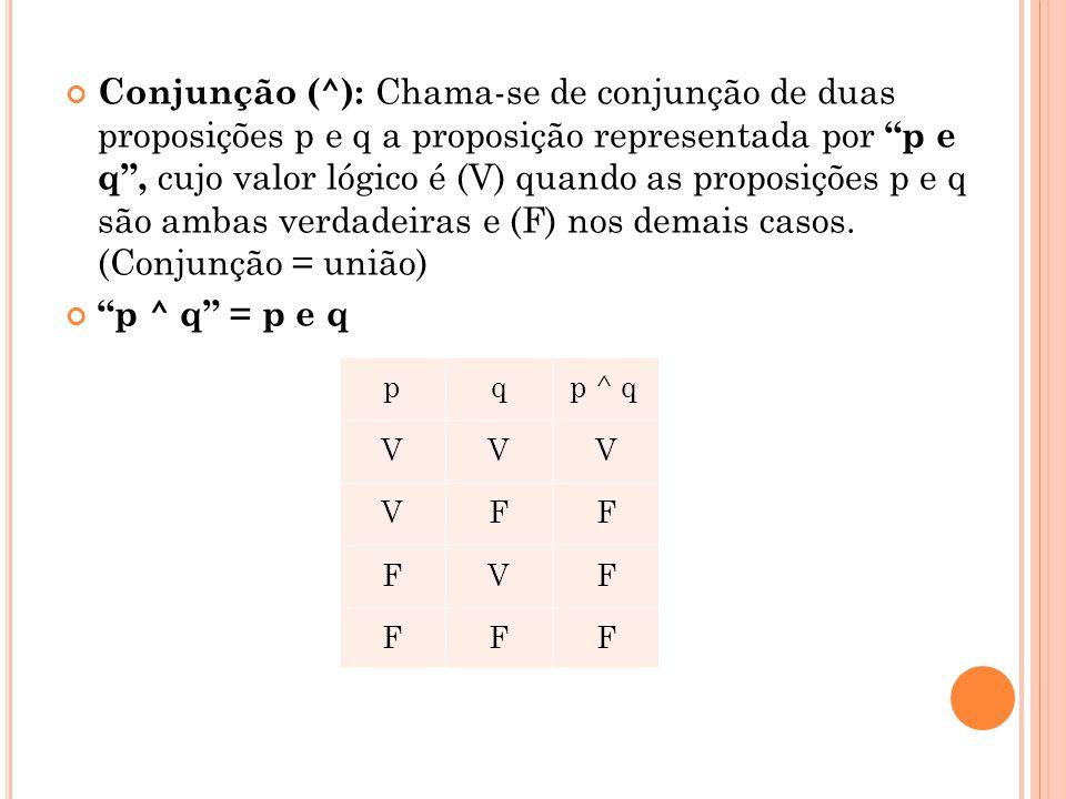 Conjunção (^): Chama-se de conjunção de duas proposições p e q a proposição representada por p e q , cujo valor lógico é (V) quando as proposições p e q são ambas verdadeiras e (F) nos demais casos. (Conjunção = união)