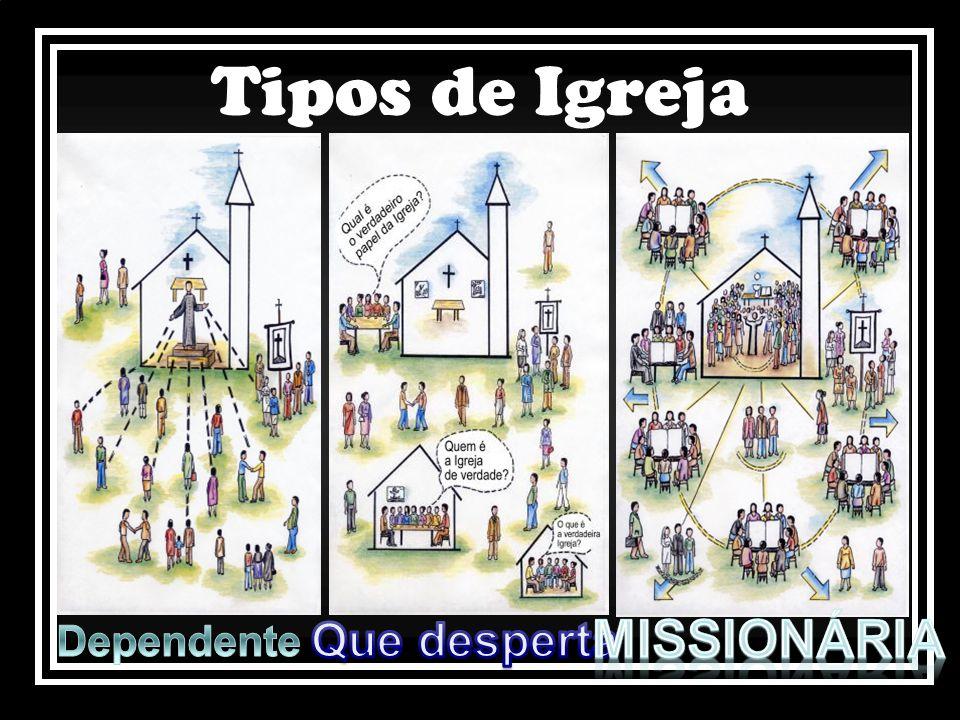 Tipos de Igreja Missionária Dependente Que desperta