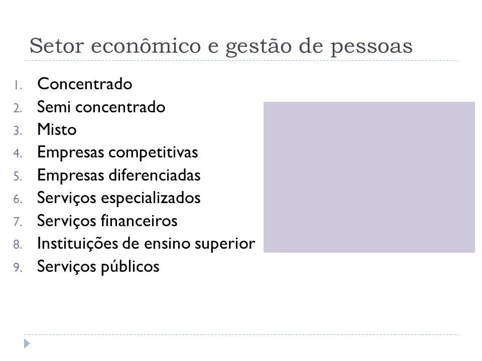 Setor econômico e gestão de pessoas