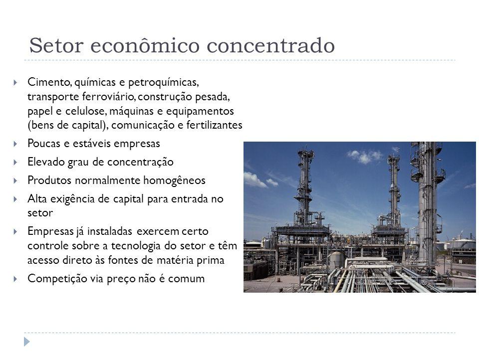 Setor econômico concentrado