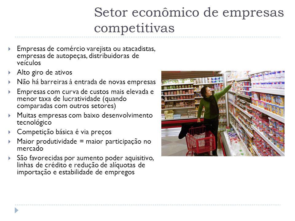 Setor econômico de empresas competitivas
