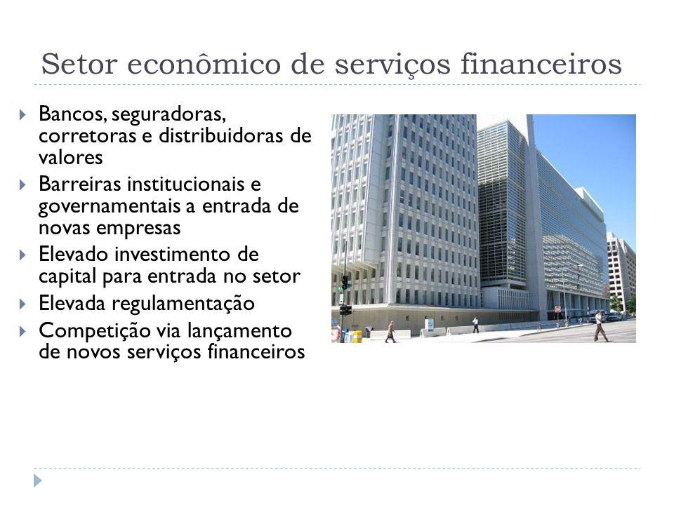 Setor econômico de serviços financeiros