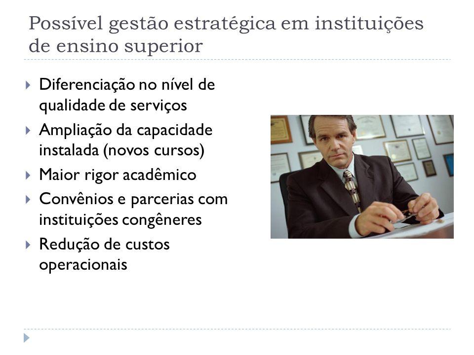 Possível gestão estratégica em instituições de ensino superior