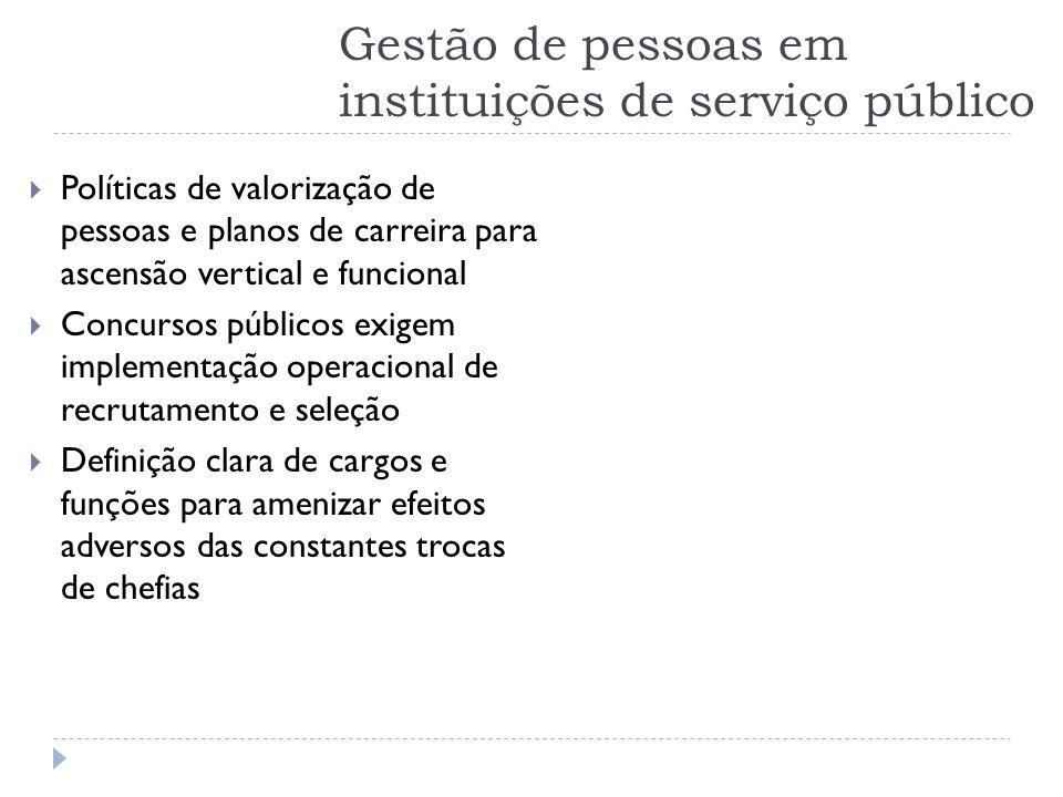Gestão de pessoas em instituições de serviço público