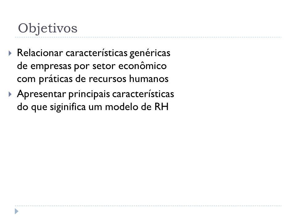 Objetivos Relacionar características genéricas de empresas por setor econômico com práticas de recursos humanos.