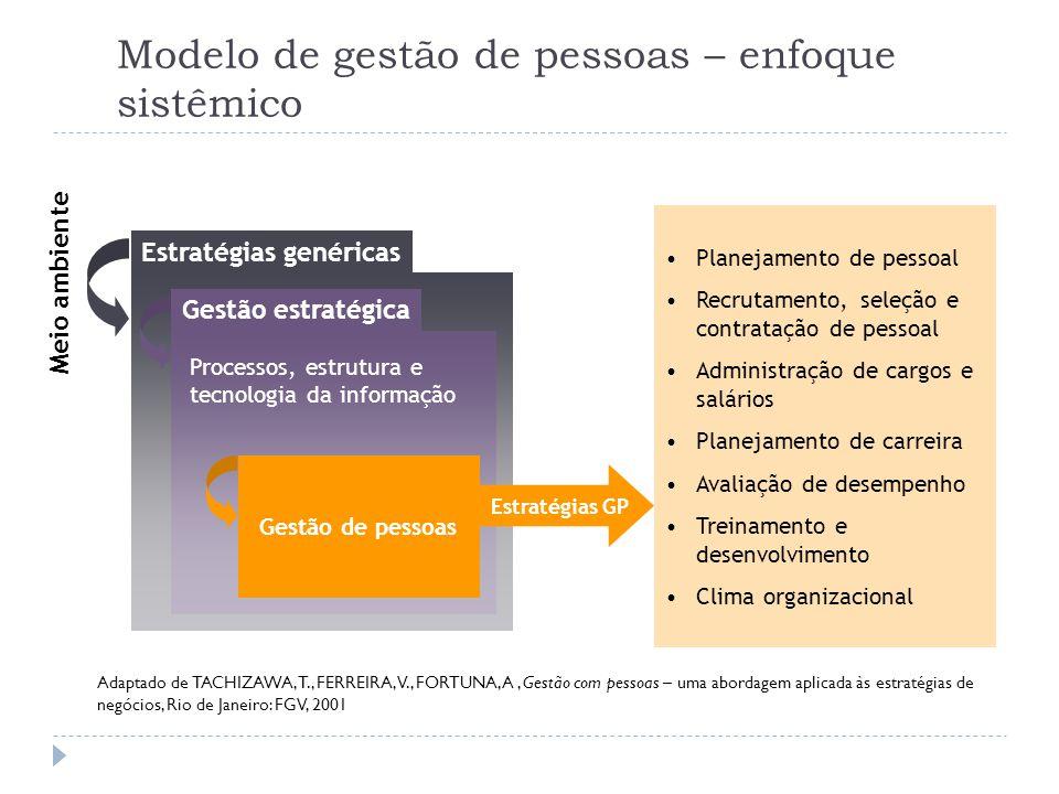 Modelo de gestão de pessoas – enfoque sistêmico