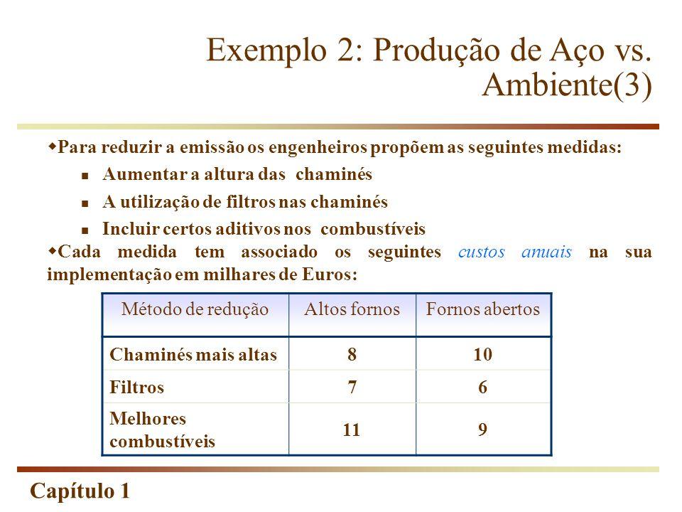 Exemplo 2: Produção de Aço vs. Ambiente(3)