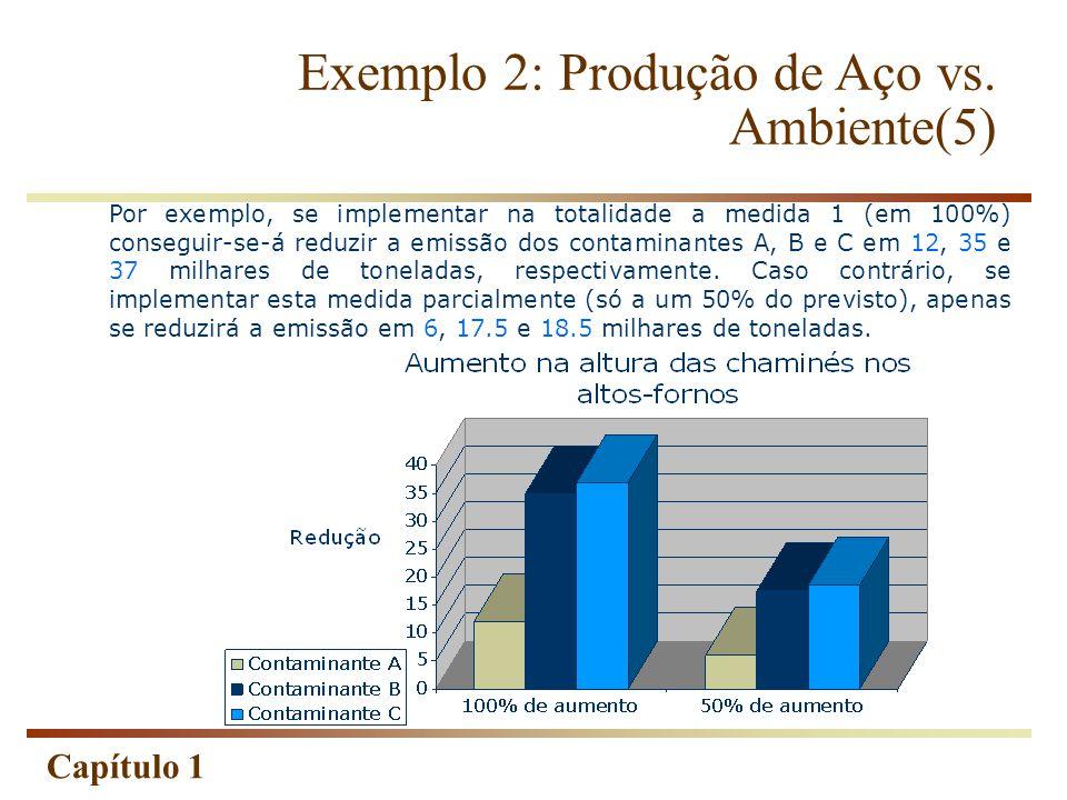 Exemplo 2: Produção de Aço vs. Ambiente(5)