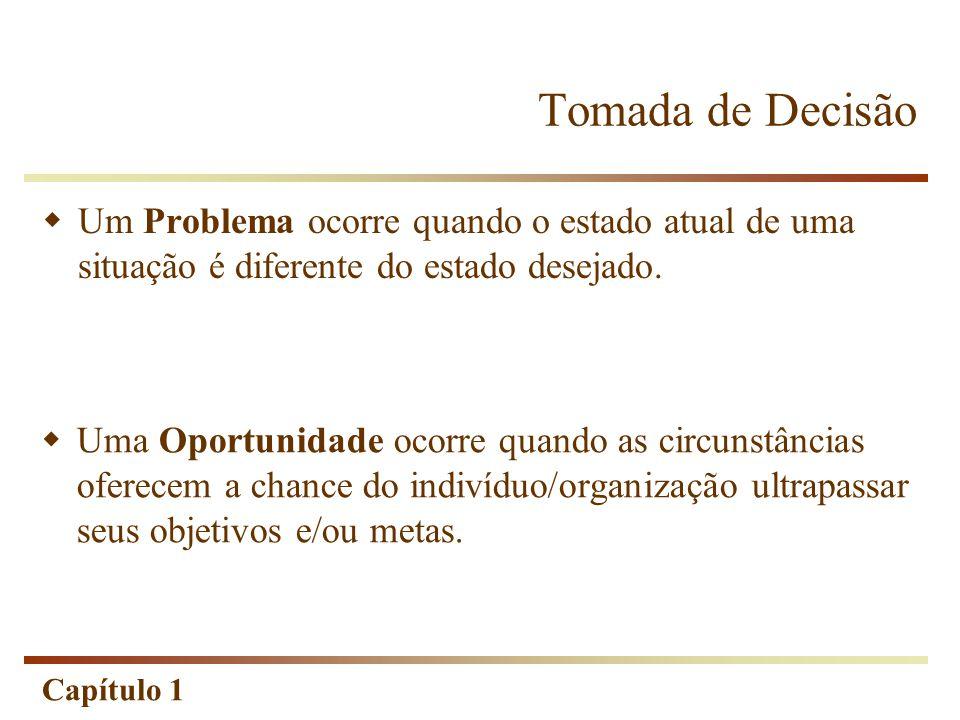 Tomada de Decisão Um Problema ocorre quando o estado atual de uma situação é diferente do estado desejado.