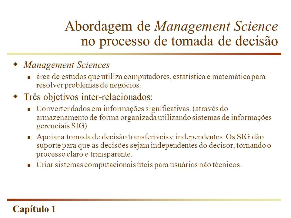 Abordagem de Management Science no processo de tomada de decisão
