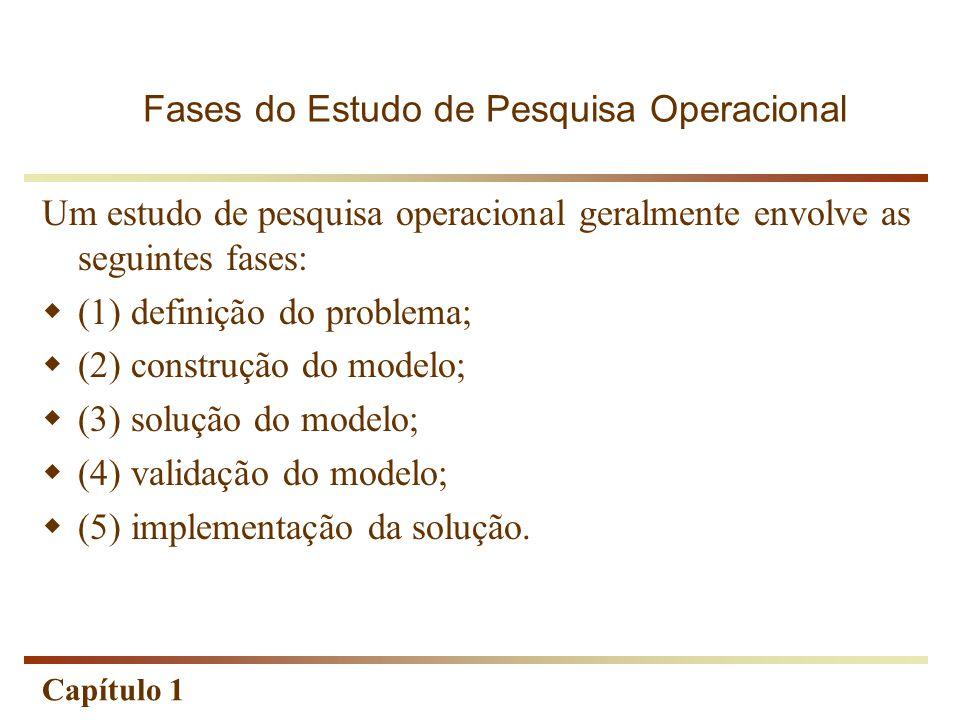 Fases do Estudo de Pesquisa Operacional