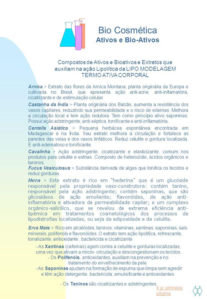 Bio Cosmética Ativos e Bio-Ativos