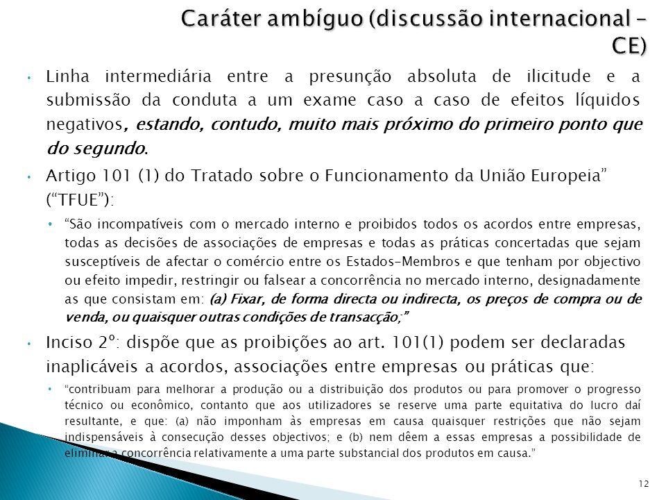 Caráter ambíguo (discussão internacional – CE)
