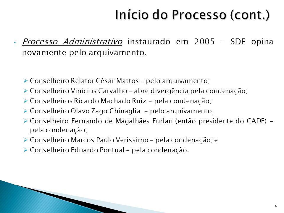 Início do Processo (cont.)