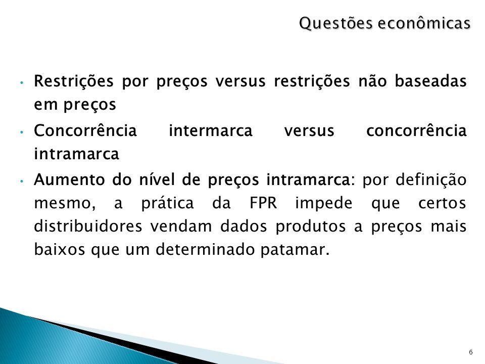 Questões econômicas Restrições por preços versus restrições não baseadas em preços. Concorrência intermarca versus concorrência intramarca.