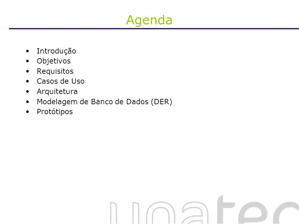 Agenda Introdução Objetivos Requisitos Casos de Uso Arquitetura