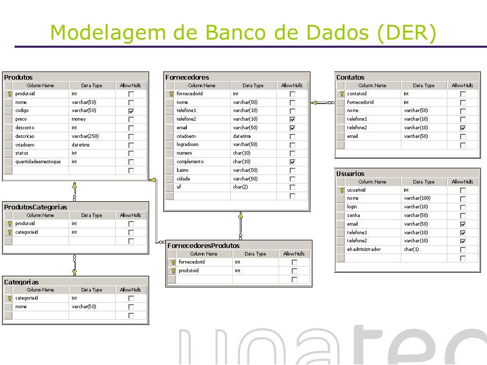 Modelagem de Banco de Dados (DER)