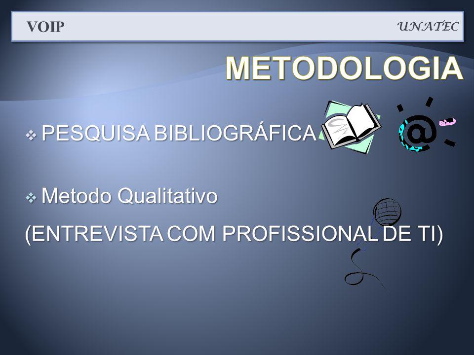 METODOLOGIA PESQUISA BIBLIOGRÁFICA Metodo Qualitativo
