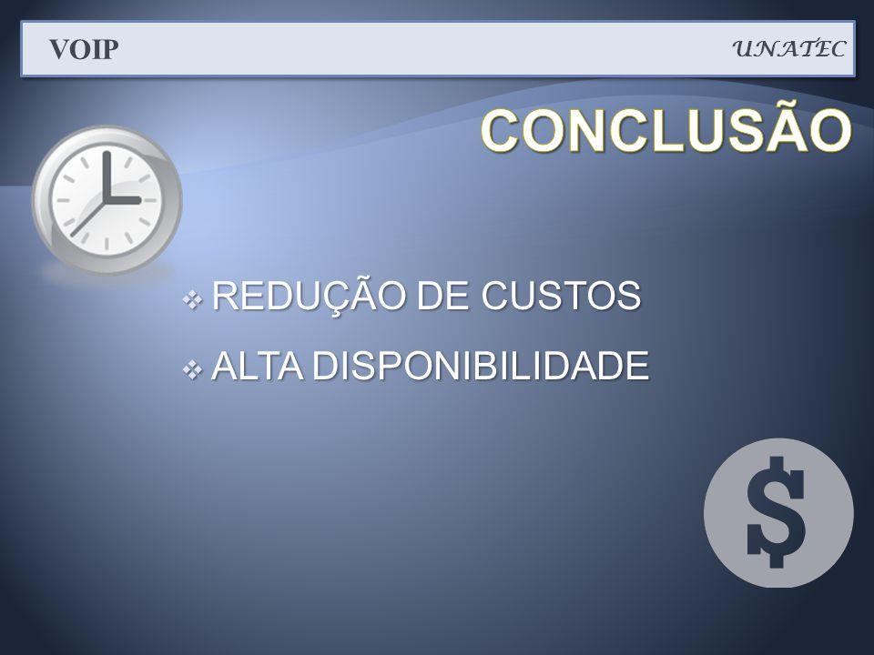 UNATEC VOIP CONCLUSÃO REDUÇÃO DE CUSTOS ALTA DISPONIBILIDADE