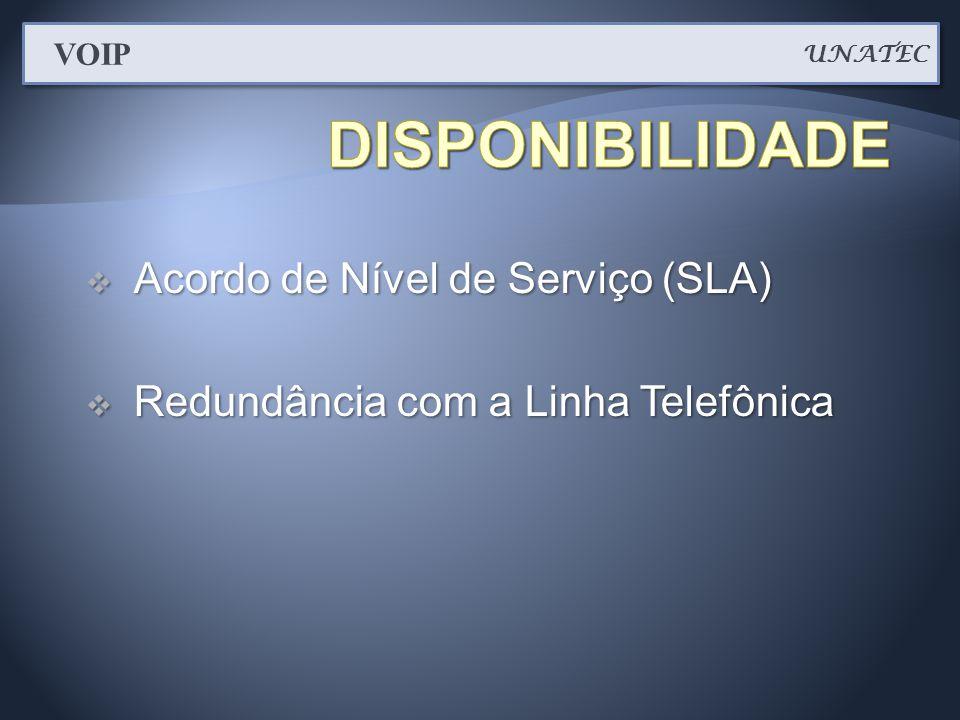 DISPONIBILIDADE Acordo de Nível de Serviço (SLA)