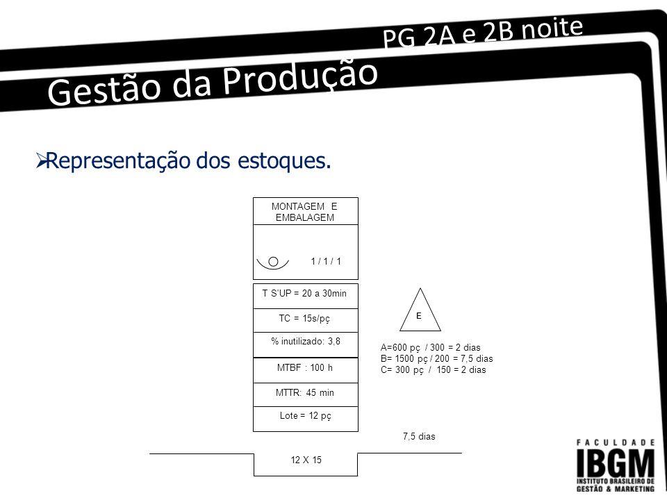 Gestão da Produção PG 2A e 2B noite Representação dos estoques.