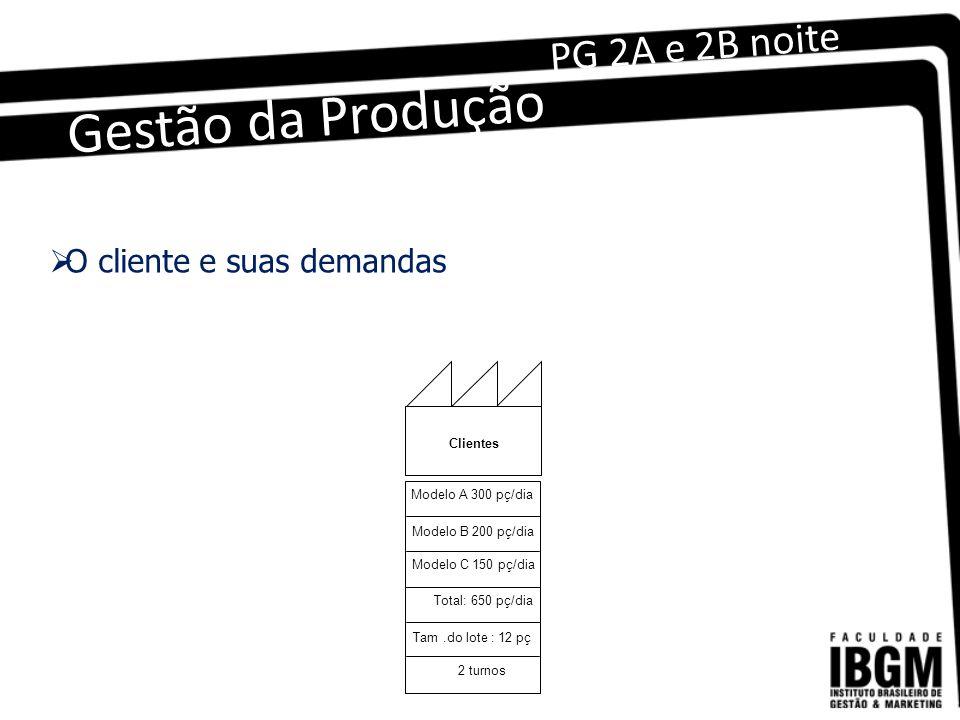 Gestão da Produção PG 2A e 2B noite O cliente e suas demandas Clientes