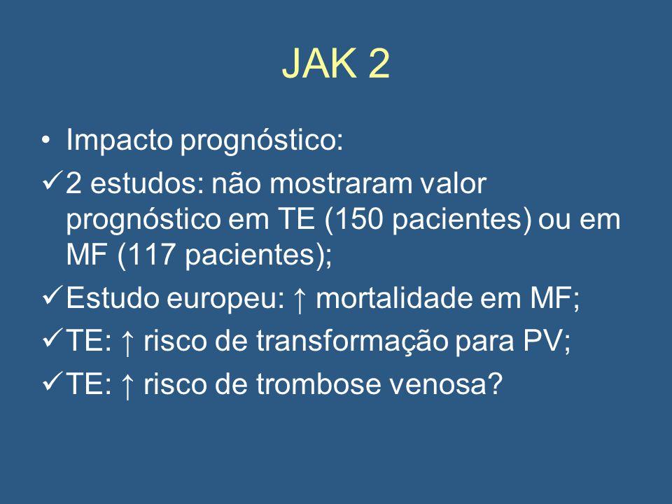 JAK 2 Impacto prognóstico: