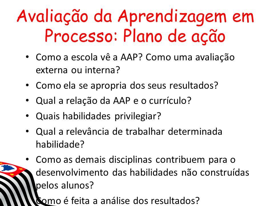 Avaliação da Aprendizagem em Processo: Plano de ação